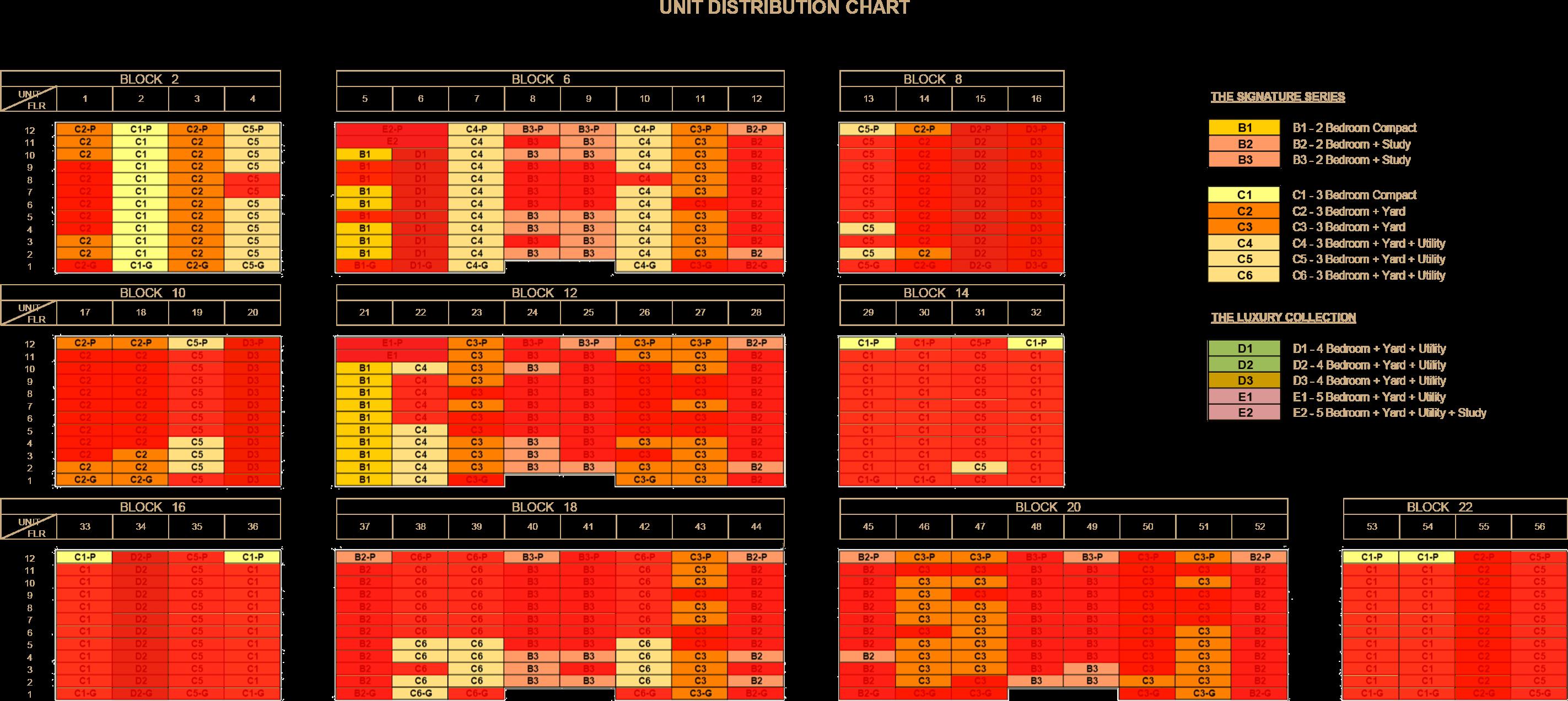 Ki Residences Elevation Chart 27072021