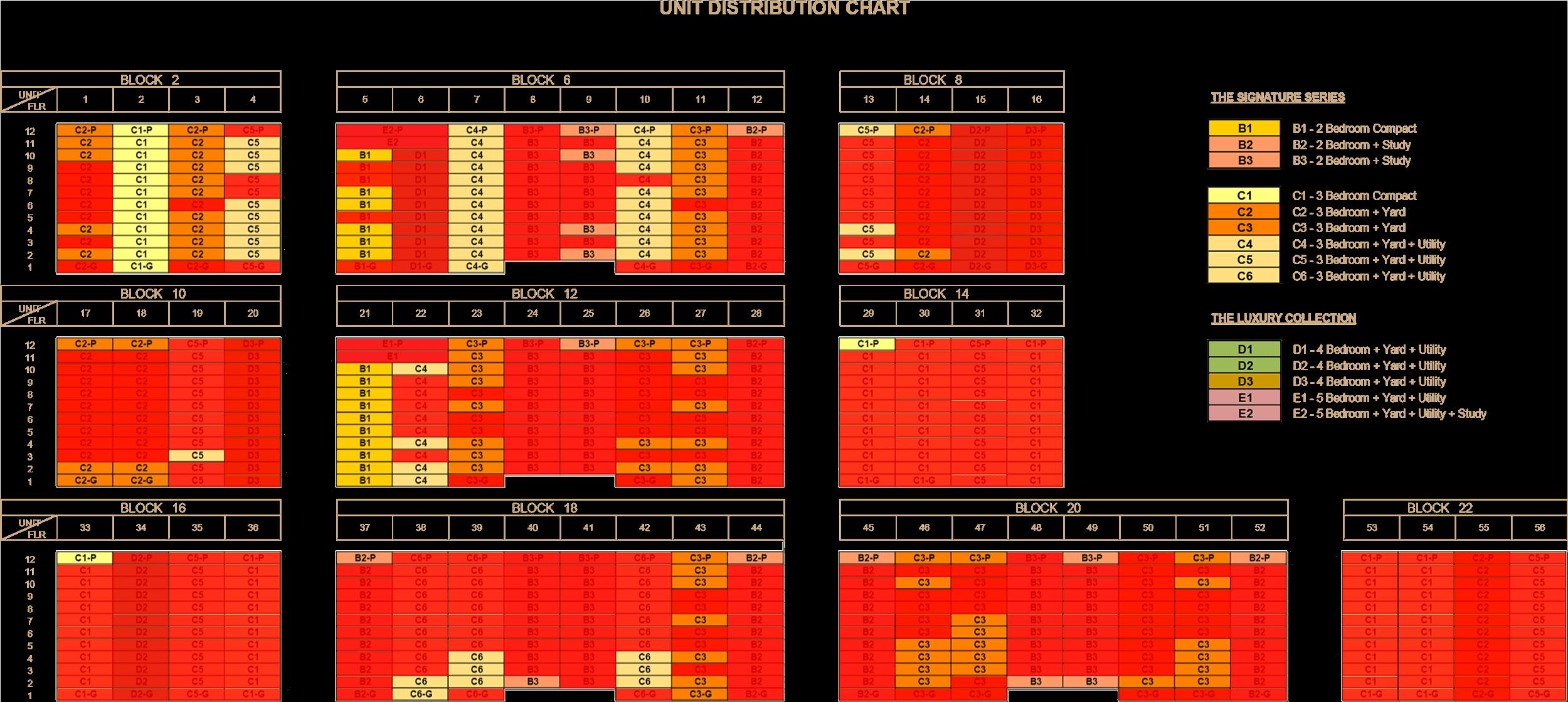 Ki Residences Elevation Chart 11102021